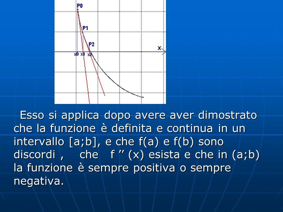 Esso si applica dopo avere aver dimostrato che la funzione è definita e continua in un intervallo [a;b], e che f(a) e f(b) sono discordi , che f '' (x) esista e che in (a;b) la funzione è sempre positiva o sempre negativa.
